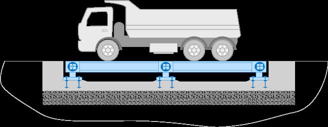 Установка автомобильных весов в приямок