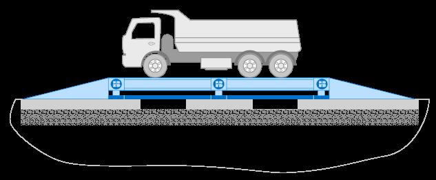 Установка автомобильных весов бесфундаментных на готовые плиты