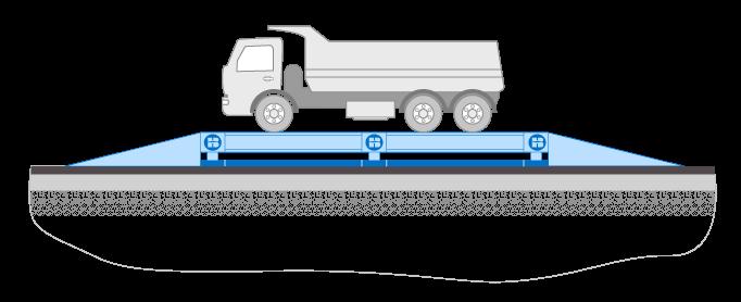 Установка автомобильных весов